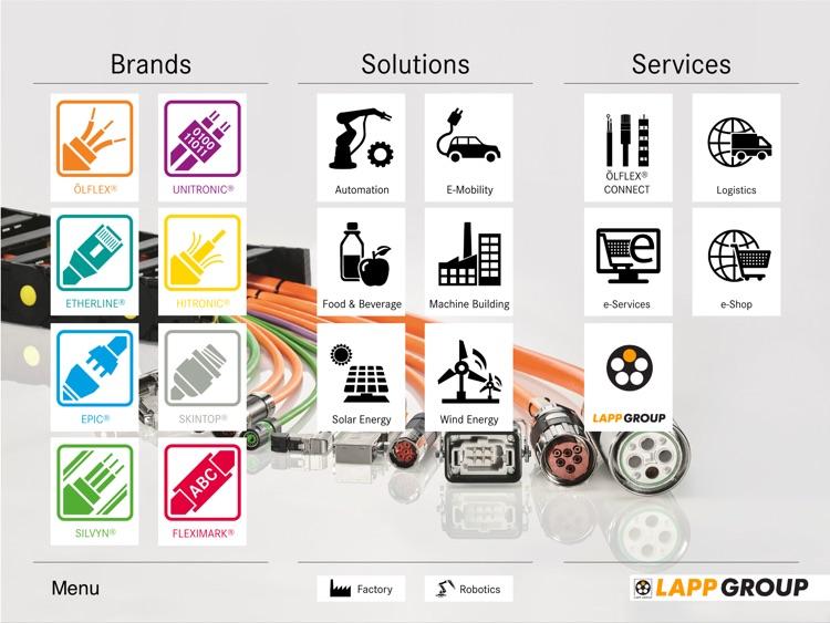 LappWorld Mobile for iPad screenshot-4