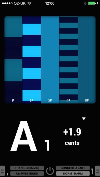 Istrobosoft review screenshots