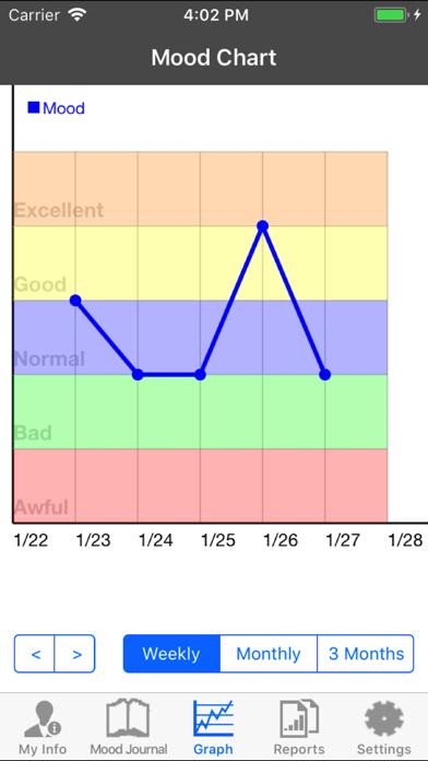 Mood Tracking Diaryのおすすめ画像1