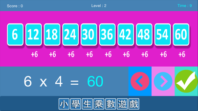 点击获取X Multiplication Pro