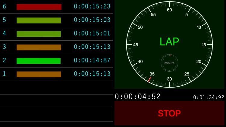 LapTimer by Random Visual