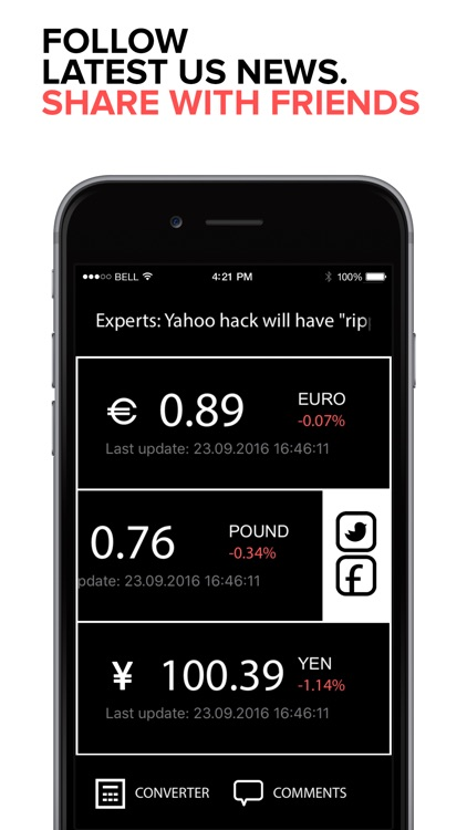 US Dollar exchange rate PRO. USD to EURO, GBP, JPY