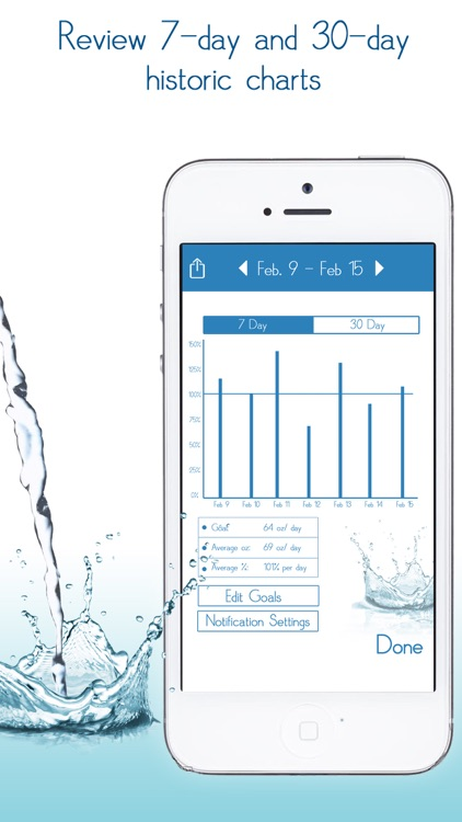 Daily Water Tracker Reminder