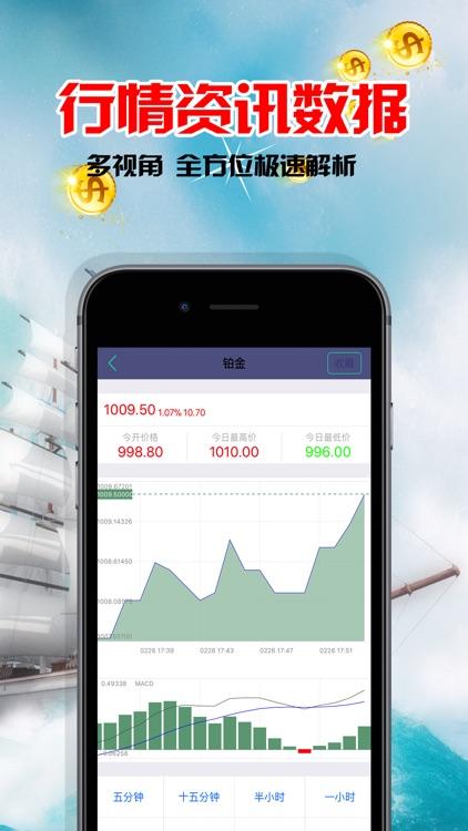 融创期货-全球期货贵金属投资理财平台 screenshot-3