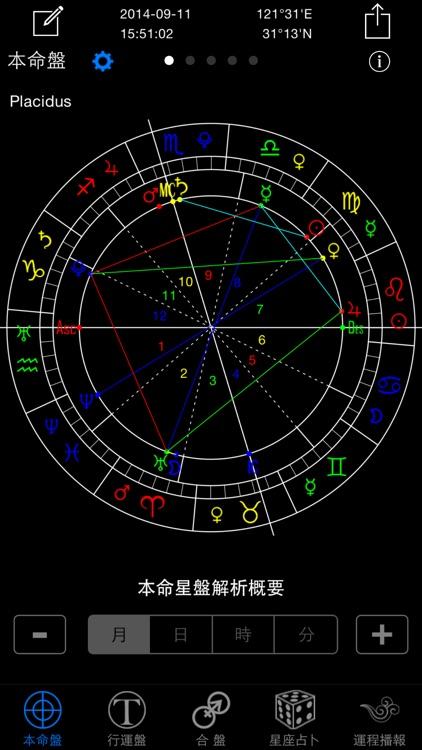 高吉占星+ 星座占卜