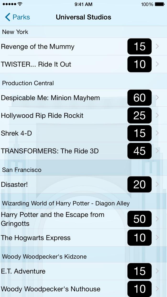Wait Times for Universal Orlando Screenshot