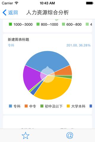 数据分析 - náhled