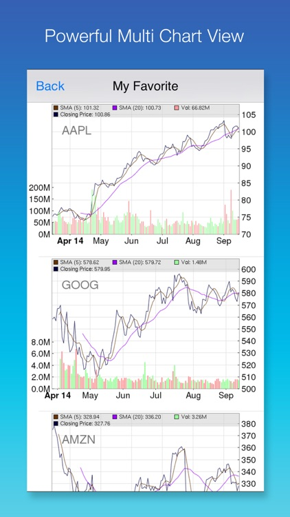 Stock Screener: Stocks Finder with Easy Filters screenshot-4