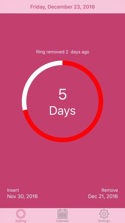 MyRing - Ring Contraceptive