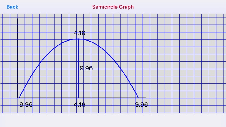 Semicircle Distribution screenshot-4