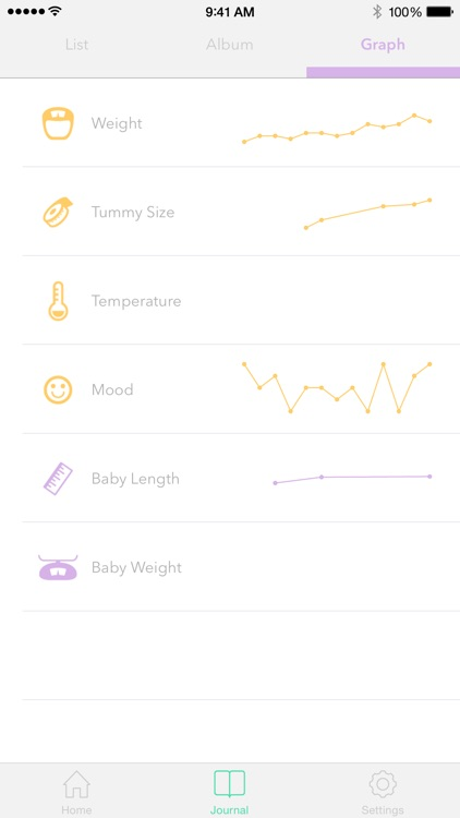 Pregnancy Tracker ! screenshot-4