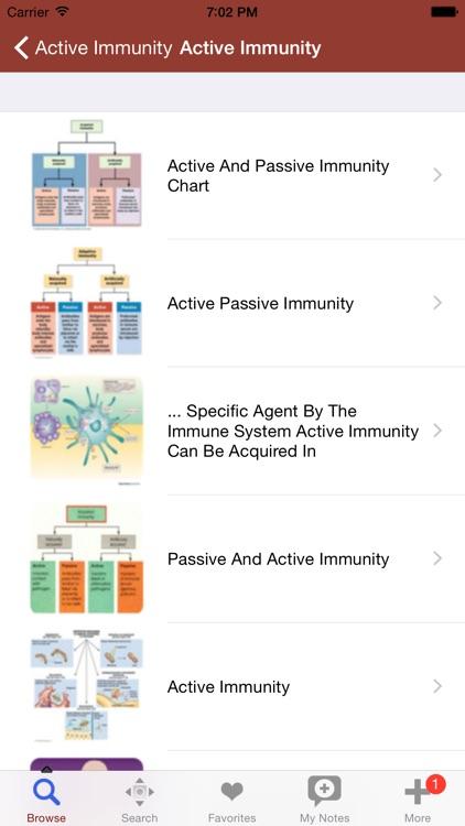 1000 Allergy,Asthma Dictionary
