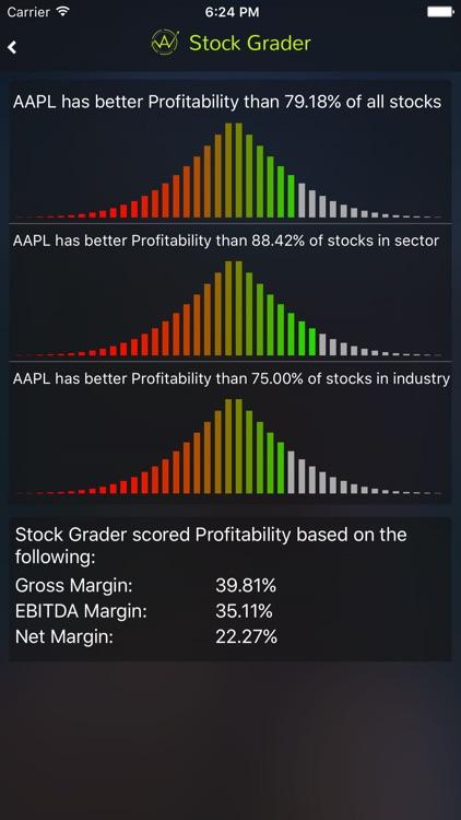 Stock Grader