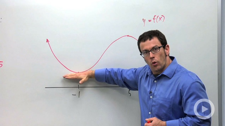 Precalculus video tutorials by Studystorm: Top-rated math teachers explain all important topics.