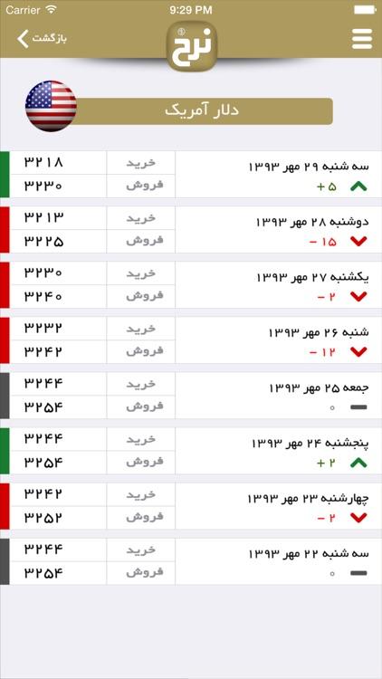 Nerkh - نرخ ارز - قيمت طلا و خودرو در بازار ايران screenshot-4