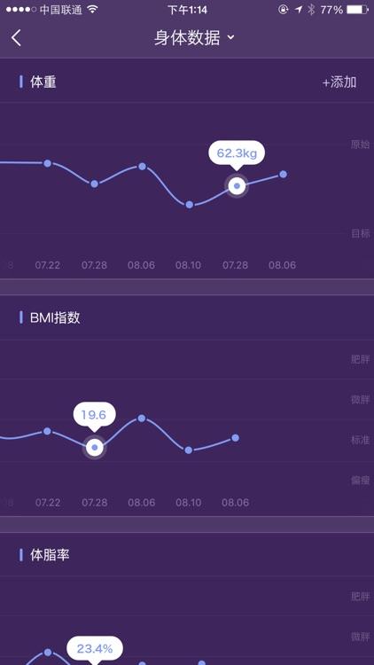 云悦健康 screenshot-4