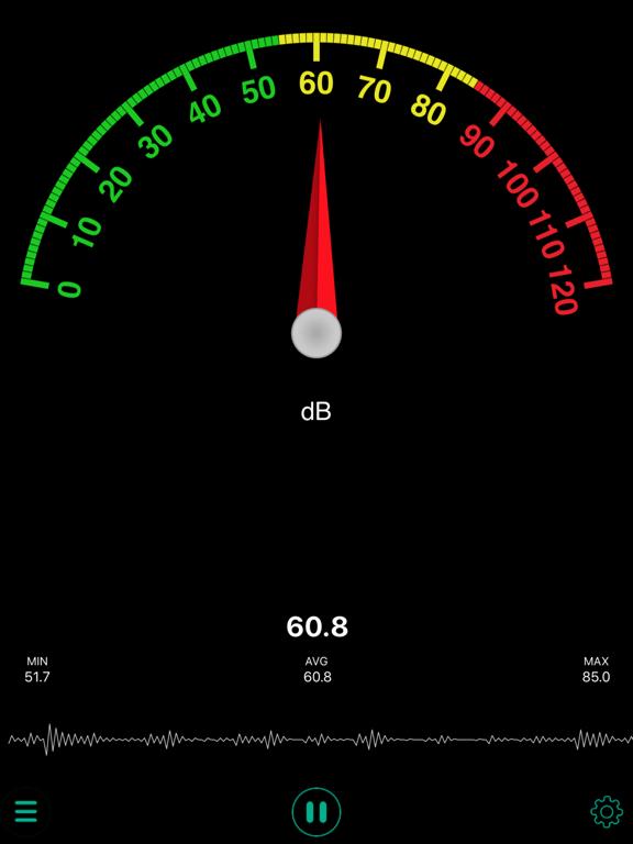 Sound Meter - Decibel Meter | App Price Drops