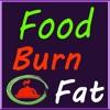Food That Burn Fat
