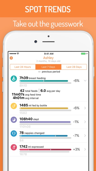 Screenshot for BabyTime Baby Feeding Timer - Breastfeeding & More in South Africa App Store