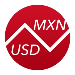 Mexican Pesos To US Dollars (MXN to USD)