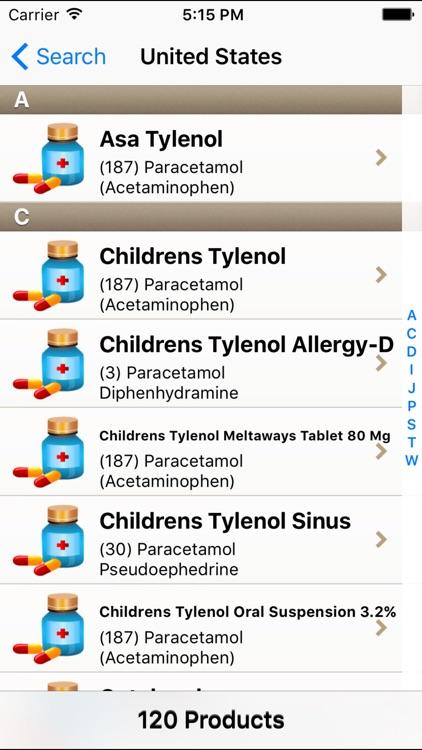 World Drugs DB - Worldwide Medication Database