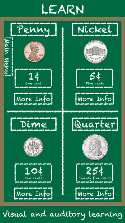 Professor Piggy Bank -US Coins