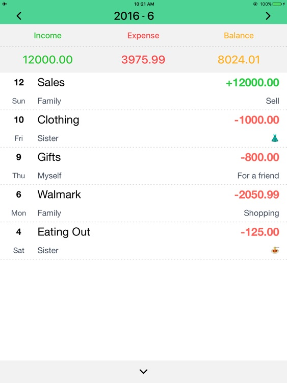 Daily Expense Tracker HD -Monthly Spending Tracker screenshot-3