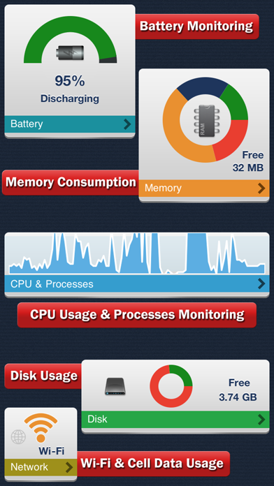 System Status Pro - Battery & Network Managerのおすすめ画像1