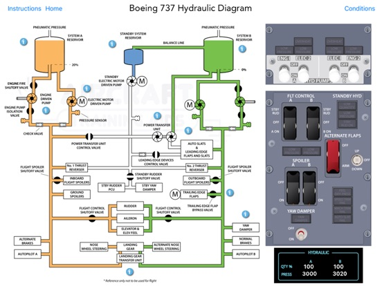 Boeing 737 ng hydraulic system app price drops screenshot 1 for boeing 737 ng hydraulic system asfbconference2016 Choice Image