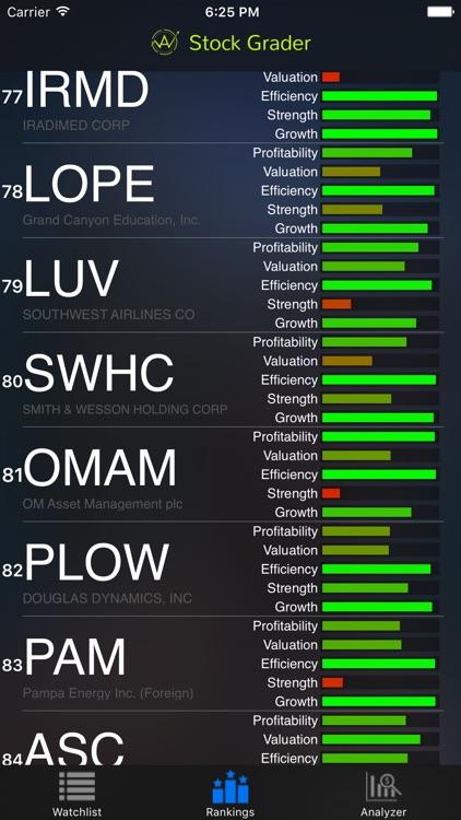 Stock Grader screenshot-3