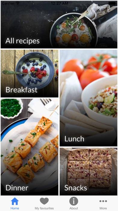 Fodmap Diet Experts screenshot one