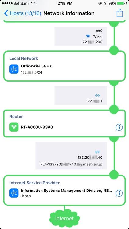 NetAdmin - Wi-Fi network scanner screenshot-3