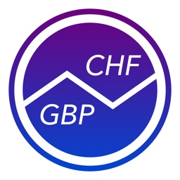 Swiss Francs To British Pounds – Currency Converter (CHF to GBP)