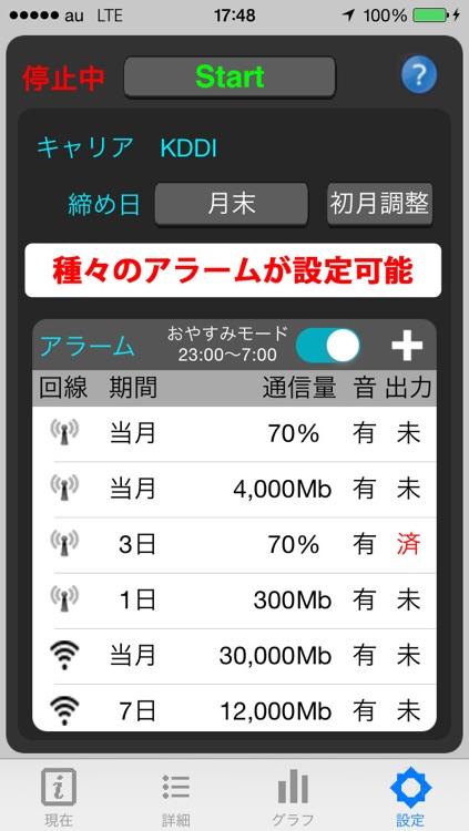 通信量警報器 screenshot-3