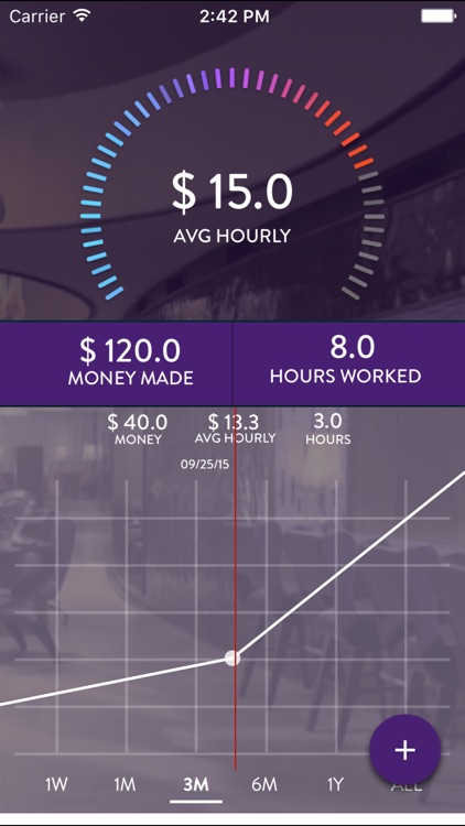 iTips - Calculate Your Tip Earnings & Hourly Wage