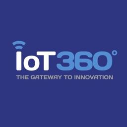 IoT360° Summit 2015