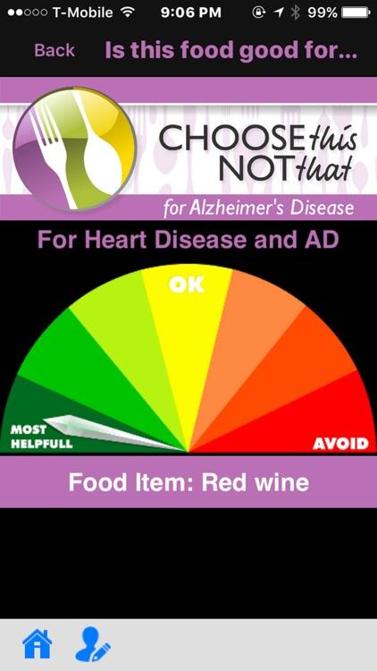 Alzheimer's Disease (MIND)