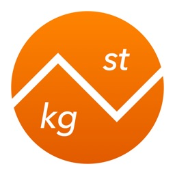 Stone To Kilograms – Weight Converter (st to kg)