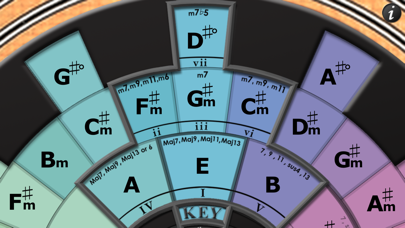 The Chord Wheel review screenshots