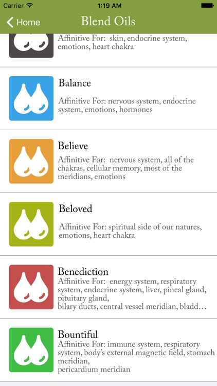 Guide for Essential Oils
