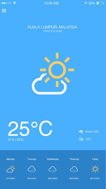 Asecro World Weather