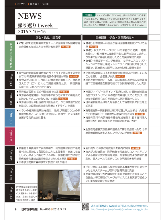 週刊日本医事新報のおすすめ画像1