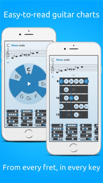 MusiClock - Scale trainer and improvisation practice tool for piano and guitar with scale charts and jam backing tracks