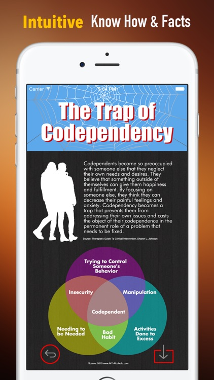Codependency Recovery Self Help: Guide Tutorial with Daily Support