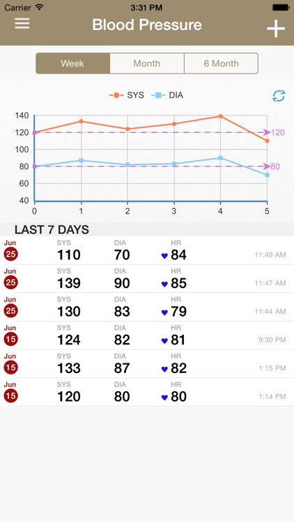 Emrify - Personal Health Record screenshot-4