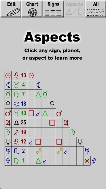 Astro Personality Chart screenshot-4