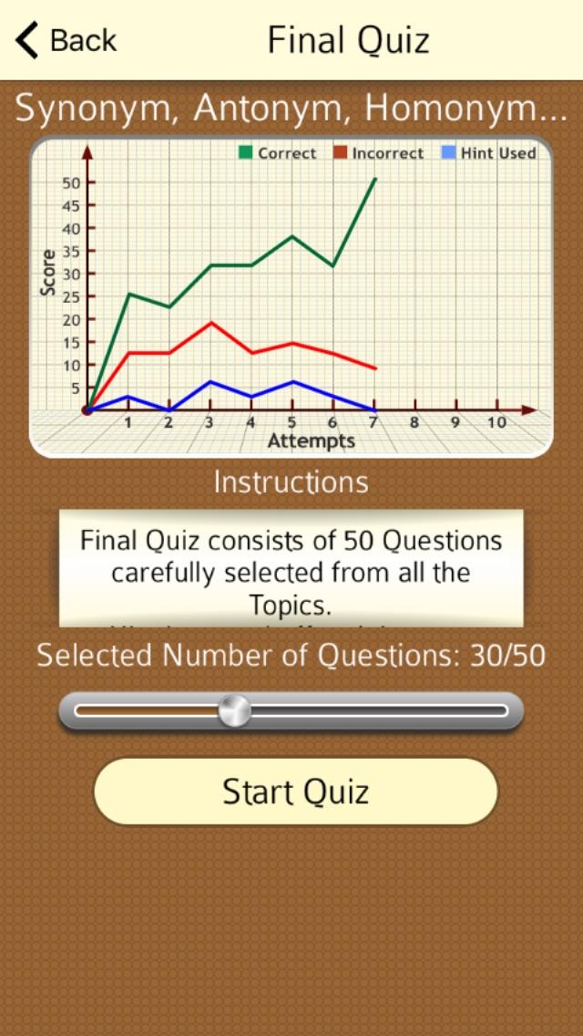 Grammar Expert: Synonyms, Antonyms and Homonyms FREE - AppRecs