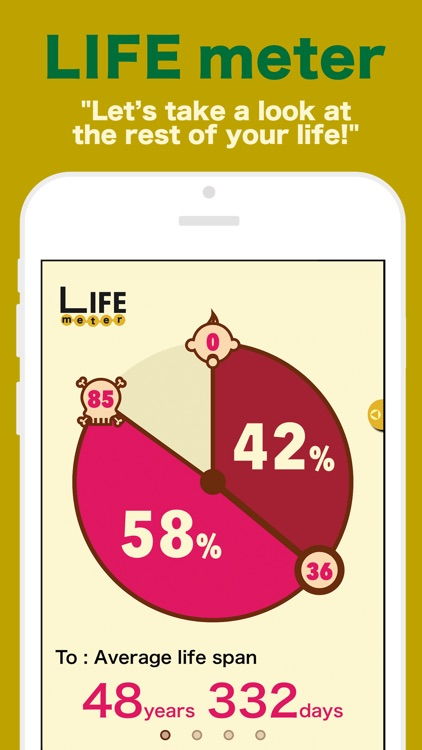 LIFE meter - Let's take a look at the rest of your life!