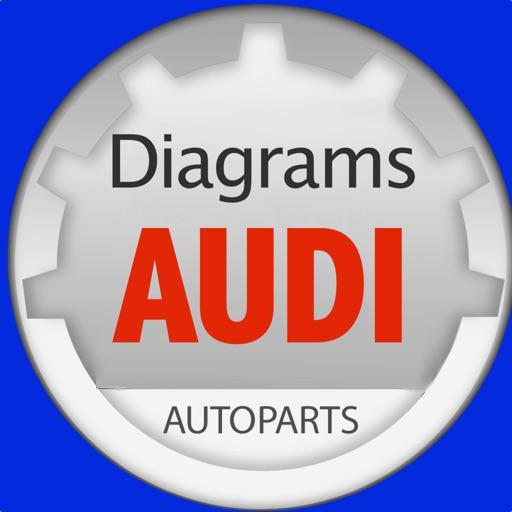 Audi Ersatzteile und Diagramme Bei Inna Chornaya