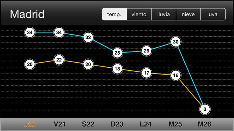 El Tiempo en Rtve.es screenshot-3